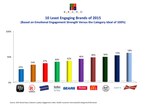 10 Least Engaging Brands-2015