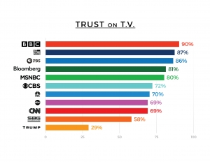 180719_TrustOnTV_large-1